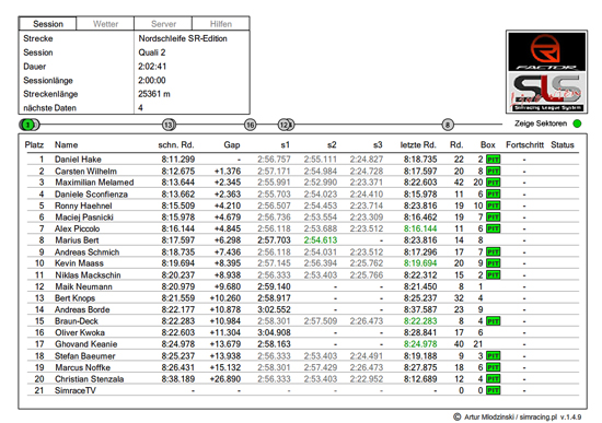 2012_12_14_simracing_org_24h_nordschleife_standing_quali