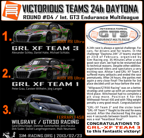 2013_03_12_offical_result_24h_daytona